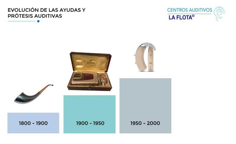 infografia audifonos progreso3